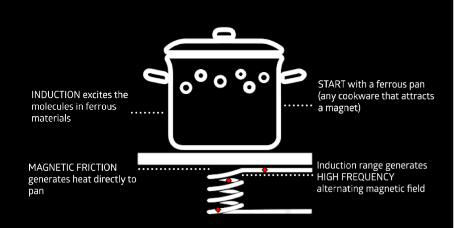 induction_cooking.png