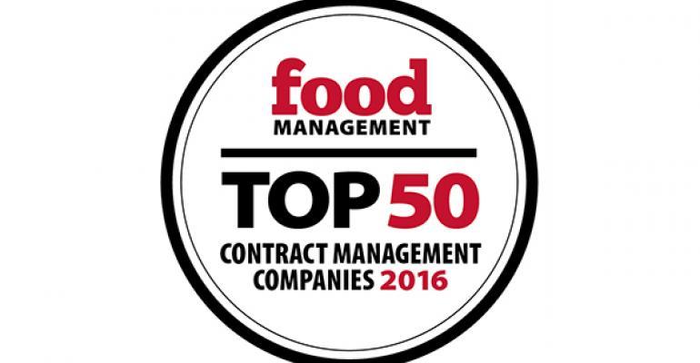 Food Management Top 50