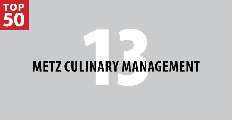 2019 FM Top 50: 13. Metz Culinary Management