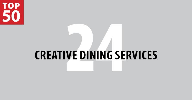 Top_50_24_creative_dining_services.jpg