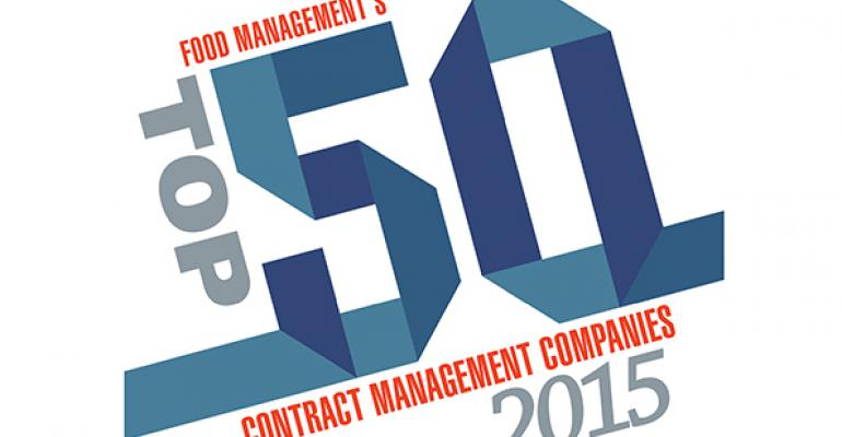 FM 50 2015: A look at the Top 10