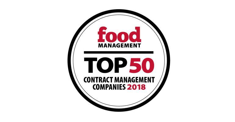 2018 Top 50 Management Companies Food Management