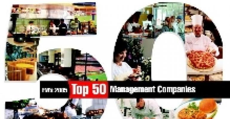 Top 50 Management Companies 1-10