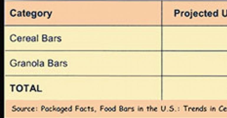 Food Bars Growing Fast