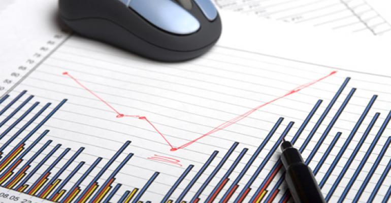 Micro-Markets Go Macro