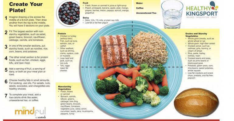 The patient meal plate liner used at 5 Wellmont hospitals to deliver healthy eating messages For a larger image of the tray liner go here