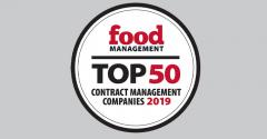 Food Management Top 50 Methodology & Notes