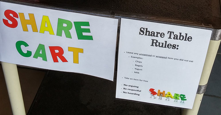 Making Share Tables Work For Schools Food Management