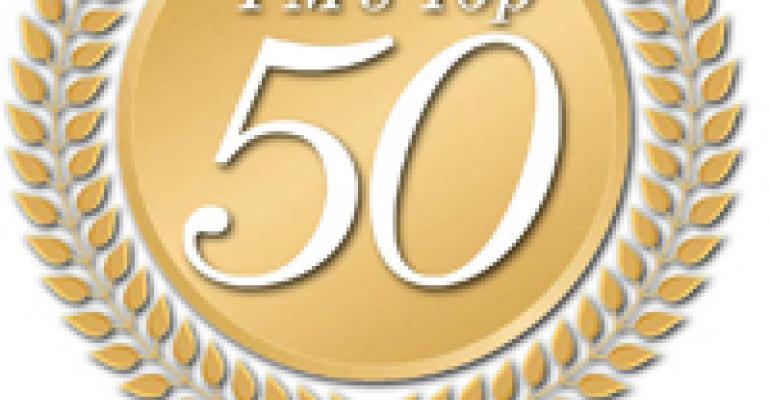 FM's Top 50 Foodservice Management Companies—2009