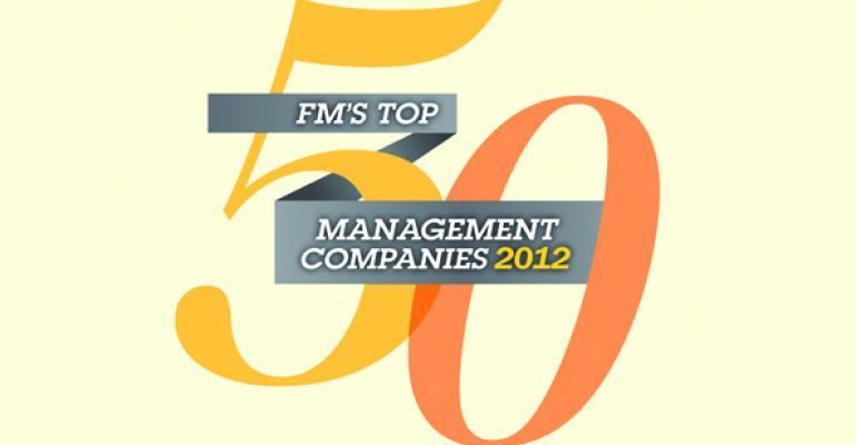 FM Top 50